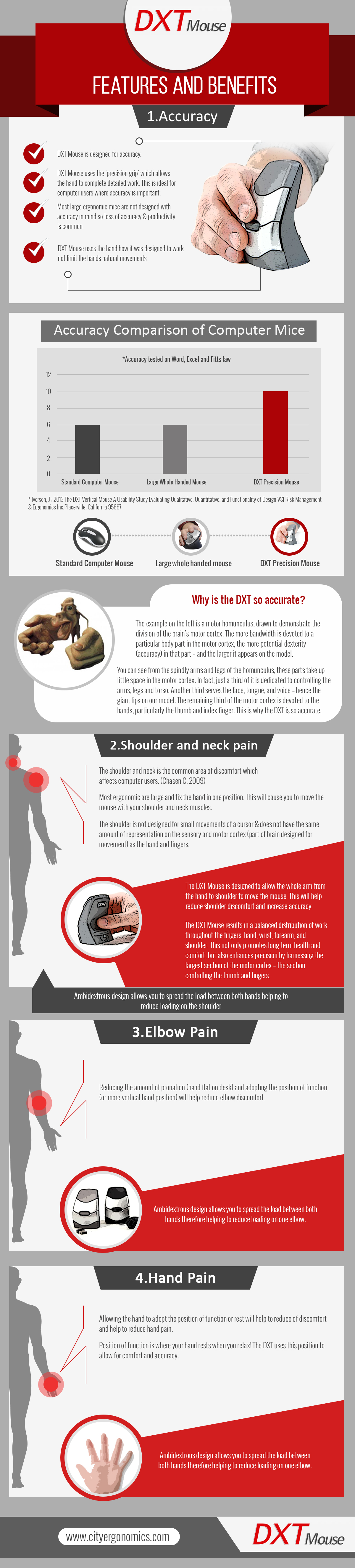DXT Mouse Features and Benefits Infographic